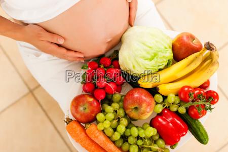 schwangerschaft und ernaehrung