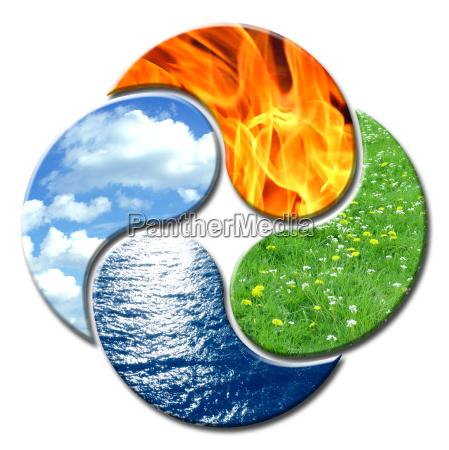 4 elemente wie yin und yang