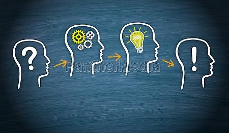 problem, -, analyse, -, idea, - - 11305665
