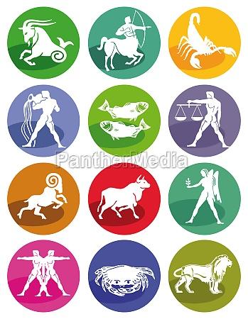 astrologische tierkreiszeichen