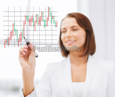 businesswoman drawing forex chart in the