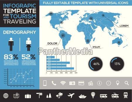 infografik vorlage fuer den tourismusreisen und