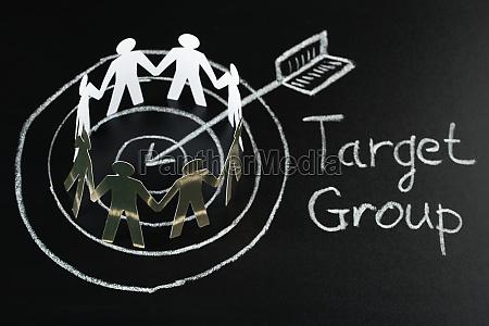 target group on blackboard
