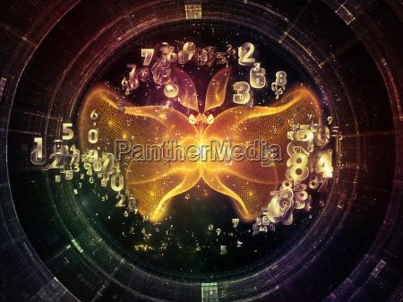 visualisierung der symmetrie