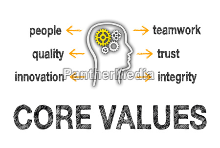core values business concept