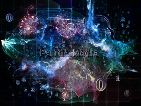 unfolding of math visualization