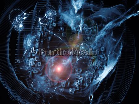 emergence of math visualization