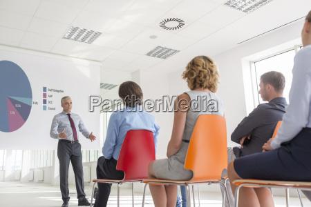 businessman leading a presentation
