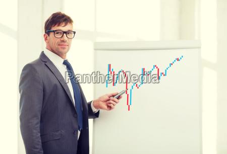 businessman pointing to forex charton flip
