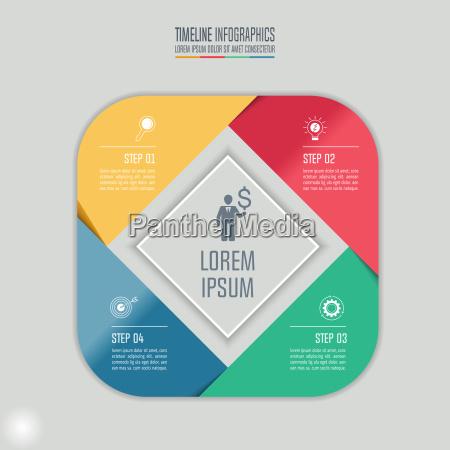 info praesentation moderation broschuere schaubild model
